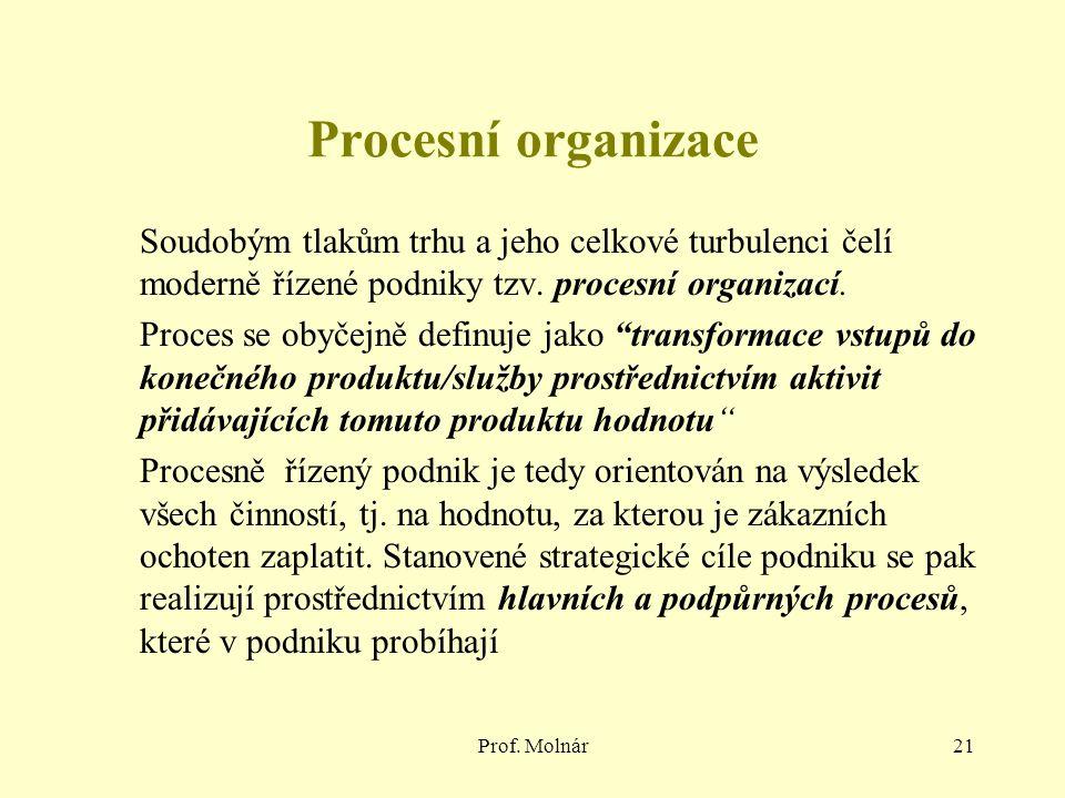 Prof. Molnár21 Procesní organizace Soudobým tlakům trhu a jeho celkové turbulenci čelí moderně řízené podniky tzv. procesní organizací. Proces se obyč