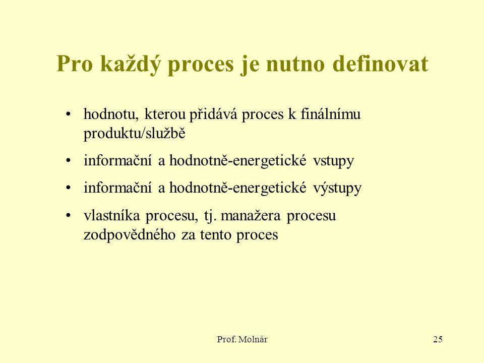 Prof. Molnár25 Pro každý proces je nutno definovat hodnotu, kterou přidává proces k finálnímu produktu/službě informační a hodnotně-energetické vstupy