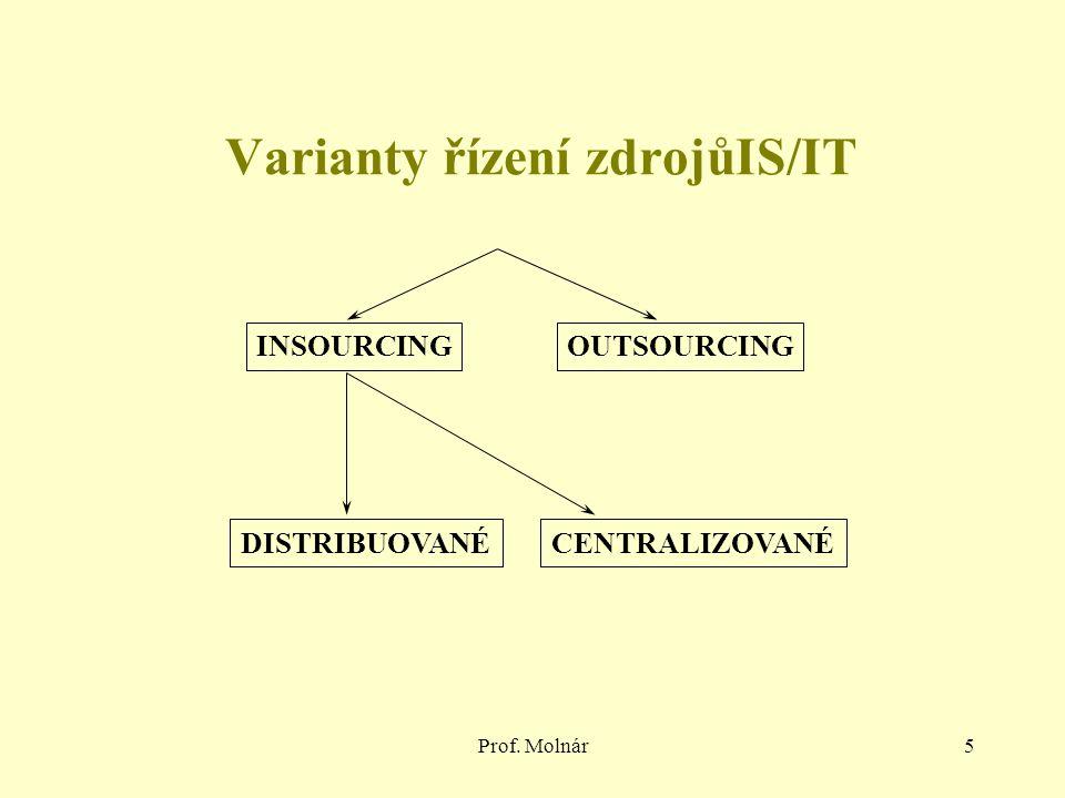 Prof. Molnár5 OUTSOURCINGINSOURCING DISTRIBUOVANÉCENTRALIZOVANÉ Varianty řízení zdrojůIS/IT