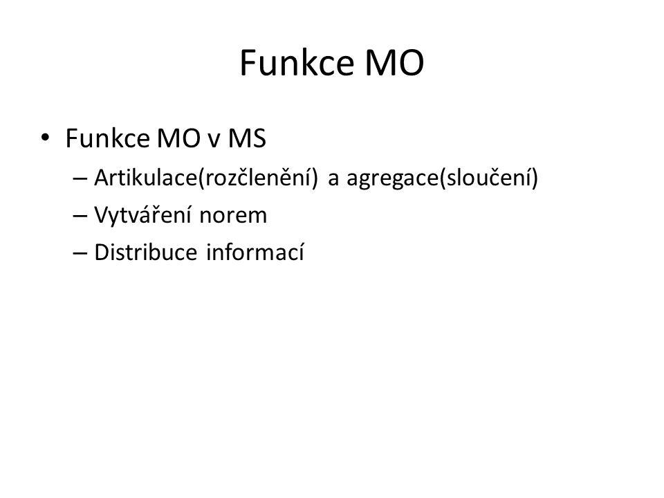 Funkce MO Funkce MO v MS – Artikulace(rozčlenění) a agregace(sloučení) – Vytváření norem – Distribuce informací