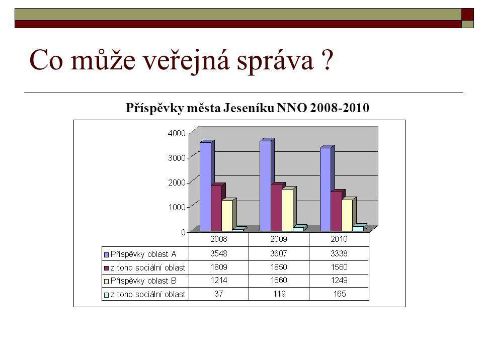 Co může veřejná správa ? Příspěvky města Jeseníku NNO 2008-2010