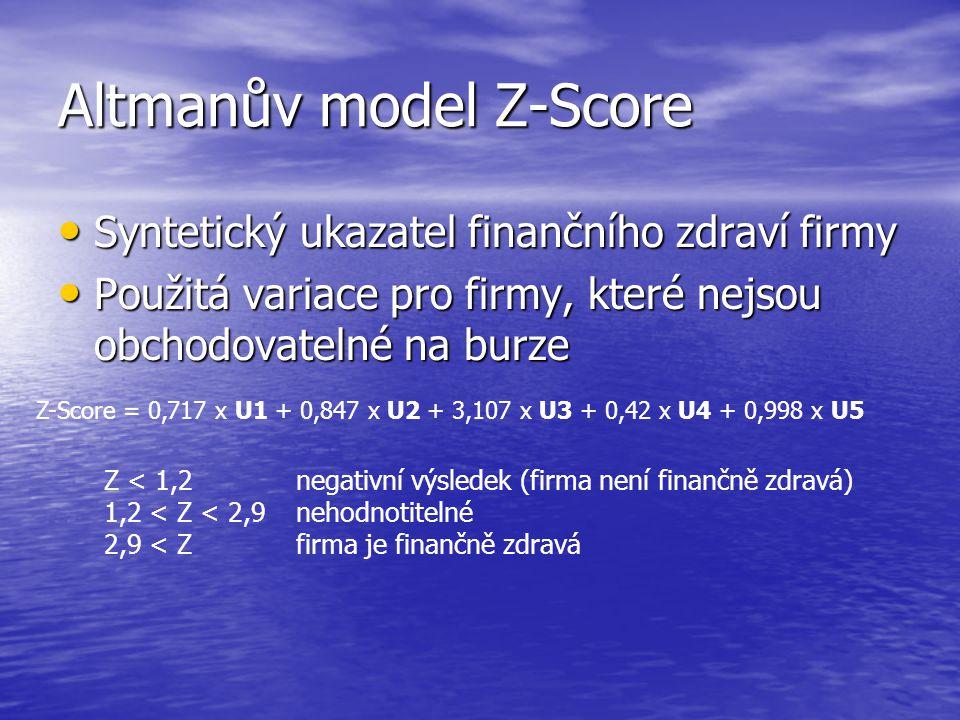 Altmanův model Z-Score Syntetický ukazatel finančního zdraví firmy Syntetický ukazatel finančního zdraví firmy Použitá variace pro firmy, které nejsou
