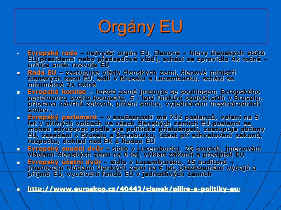 Orgány EU Evropská rada – nejvyšší orgán EU, členové – hlavy členských států EU(prezidenti nebo předsedové vlád), schází se zpravidla 4x ročně – určuj