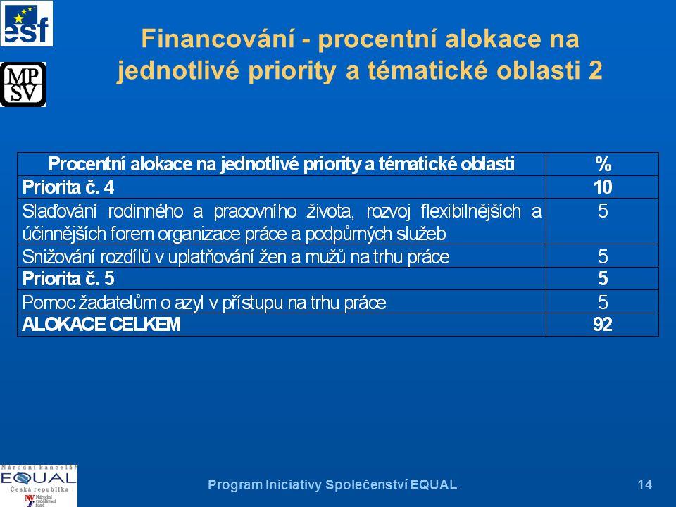 Program Iniciativy Společenství EQUAL14 Financování - procentní alokace na jednotlivé priority a tématické oblasti 2