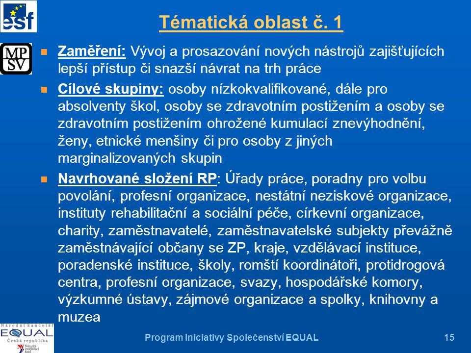 Program Iniciativy Společenství EQUAL15 Tématická oblast č.