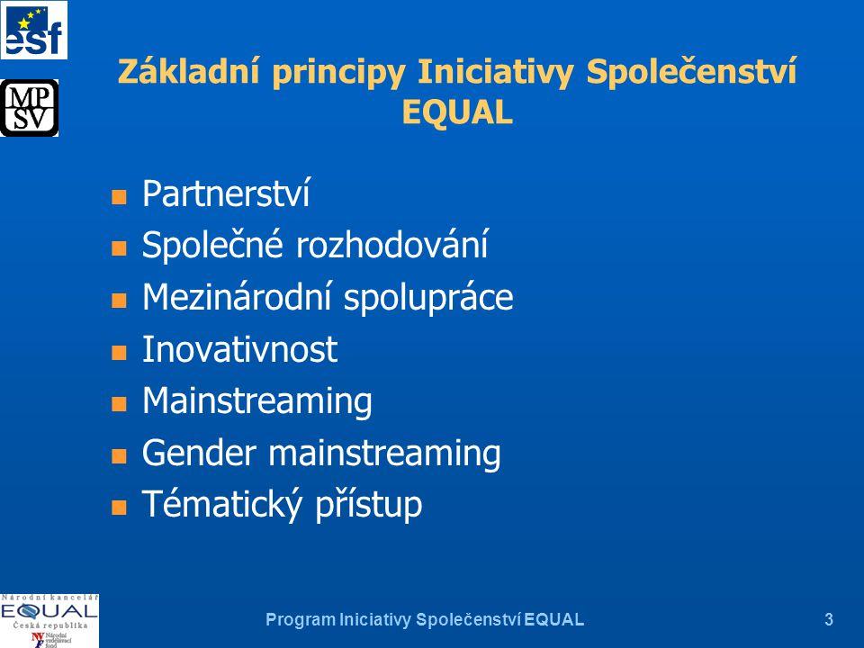 Program Iniciativy Společenství EQUAL24 n Předkládání žádostí –žádost jen na předepsaném formuláři, v tištěné podobě a na disketě/CD, program MSSF - Benefit –program vytvoří elektronickou verzi, která se poté vytiskne –žádost vyplňuje žadatel v programu MSSF - Benefit, který si sám nainstaluje - ke stažení bude na www.equalcr.cz od 16.8.04, verze pro přípravu je k dispozici na www.nvf.cz/equal n Pokyny, Příručka, seznam častých otázek a odpovědí na ně, a další informace ke stažení na www.nvf.cz/equal Formulář přihlášky a pokyny