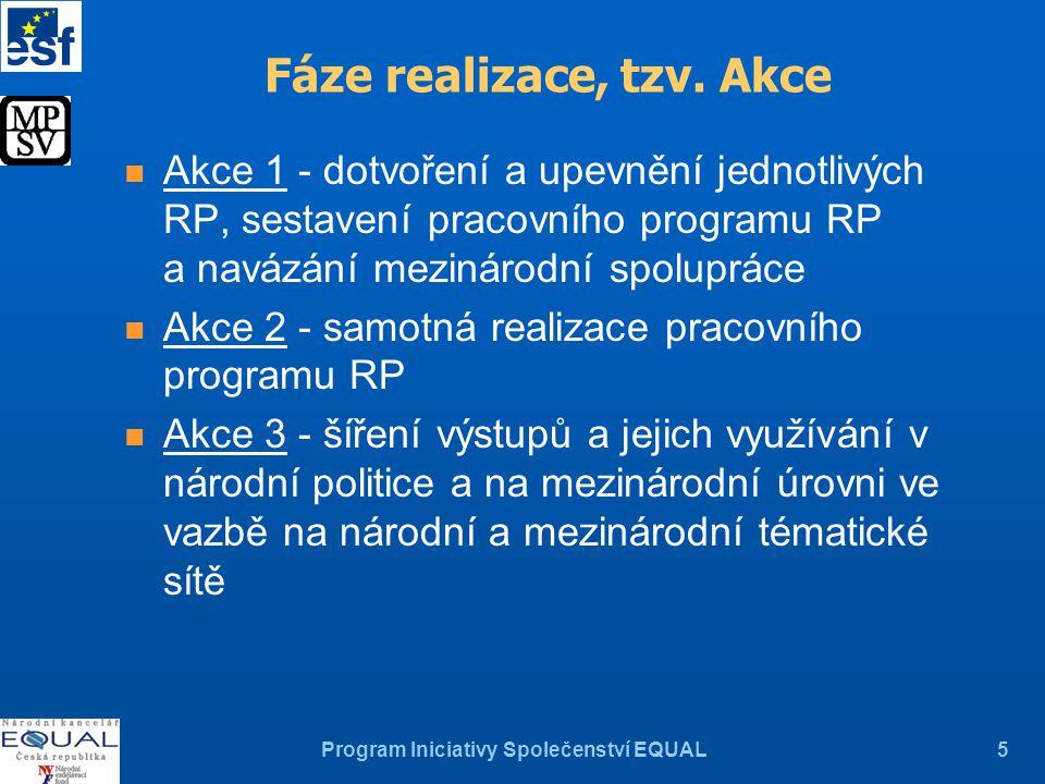 Program Iniciativy Společenství EQUAL16 Tématická oblast č.