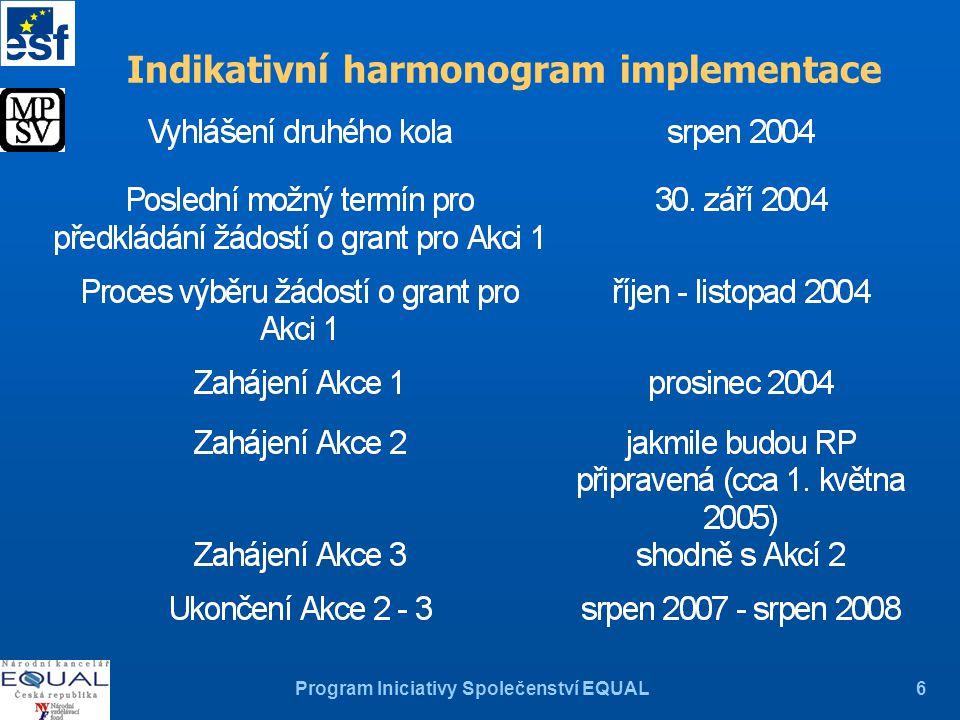 Program Iniciativy Společenství EQUAL27 n Hodnotící proces se skládá z: –kontroly formálních náležitostí žádosti a oprávněnosti žádat o grant –hodnocení zohlednění principů, pochopení způsobu implementace Programu Iniciativy Společenství EQUAL a naplnění horizontálních témat –hodnocení věcného zaměření žádosti o grant Hodnocení projektů