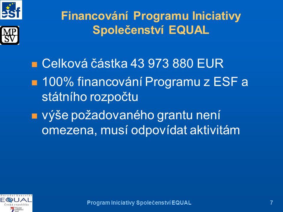 Program Iniciativy Společenství EQUAL28 n žadatelé budou písemně informováni o výsledcích jednotlivých fází hodnocení, vč.