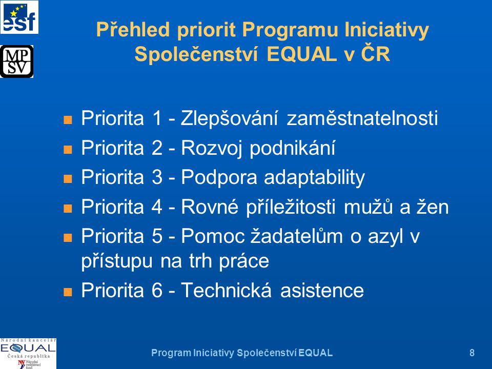 Program Iniciativy Společenství EQUAL8 n Priorita 1 - Zlepšování zaměstnatelnosti n Priorita 2 - Rozvoj podnikání n Priorita 3 - Podpora adaptability n Priorita 4 - Rovné příležitosti mužů a žen n Priorita 5 - Pomoc žadatelům o azyl v přístupu na trh práce n Priorita 6 - Technická asistence Přehled priorit Programu Iniciativy Společenství EQUAL v ČR