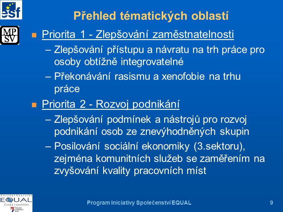 Program Iniciativy Společenství EQUAL20 Tématická oblast č.