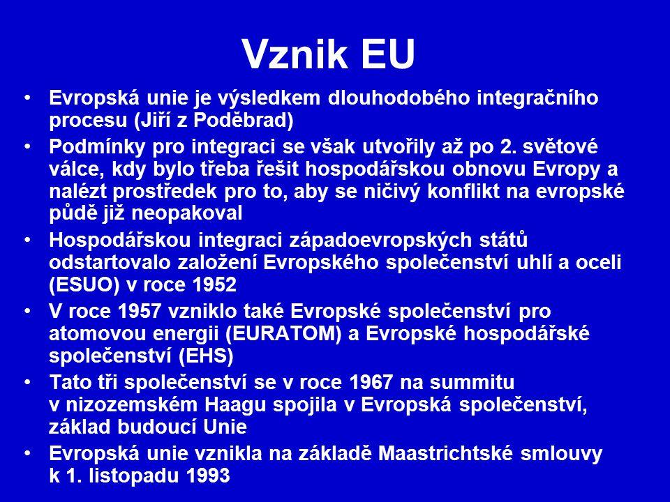 Evropský parlament Sídlí ve Štrasburku Výbory v Bruselu Je nejvyšším zákonodárným orgánem EU Má 736 poslanců, kteří jsou voleni přímo obyvateli jednotlivých států na dobu 5 let Křesla jsou rozdělena na základě kompromisu mezi principem svrchované rovnosti a principem proporcionality Parlament hlasuje o rozpočtu, má právo podávat Evropské komisi návrhy právních aktů a také má kontrolní právo vůči Evropské komisi