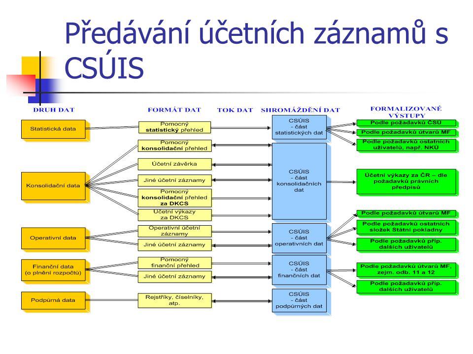 Předávání účetních záznamů s CSÚIS