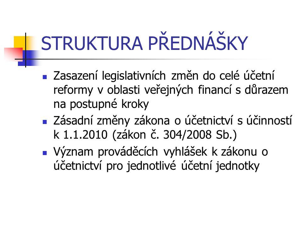 PRÁVNÍ PROSTŘEDÍ zákon o účetnictví prováděcí vyhlášky České účetní standardy Ostatní právní předpisy