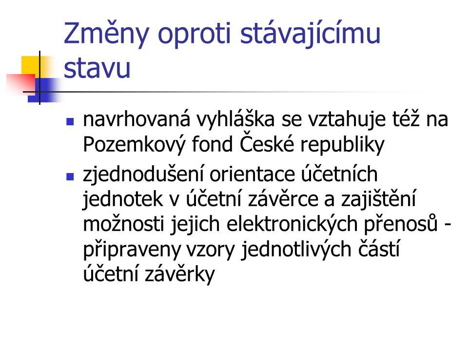 Změny oproti stávajícímu stavu navrhovaná vyhláška se vztahuje též na Pozemkový fond České republiky zjednodušení orientace účetních jednotek v účetní