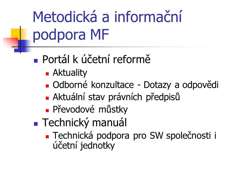 Metodická a informační podpora MF Portál k účetní reformě Aktuality Odborné konzultace - Dotazy a odpovědi Aktuální stav právních předpisů Převodové m