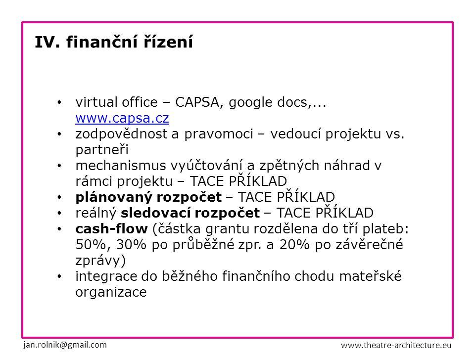 IV. finanční řízení jan.rolnik@gmail.com www.theatre-architecture.eu virtual office – CAPSA, google docs,... www.capsa.cz zodpovědnost a pravomoci – v