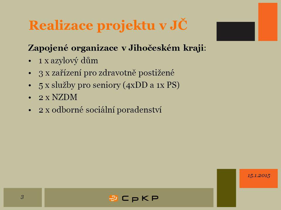 Realizace projektu v JČ Zapojené organizace v Jihočeském kraji: 1 x azylový dům 3 x zařízení pro zdravotně postižené 5 x služby pro seniory (4xDD a 1x PS) 2 x NZDM 2 x odborné sociální poradenství 15.1.2015 3