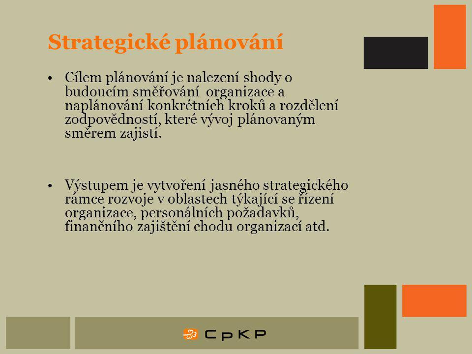 Strategické plánování Cílem plánování je nalezení shody o budoucím směřování organizace a naplánování konkrétních kroků a rozdělení zodpovědností, které vývoj plánovaným směrem zajistí.