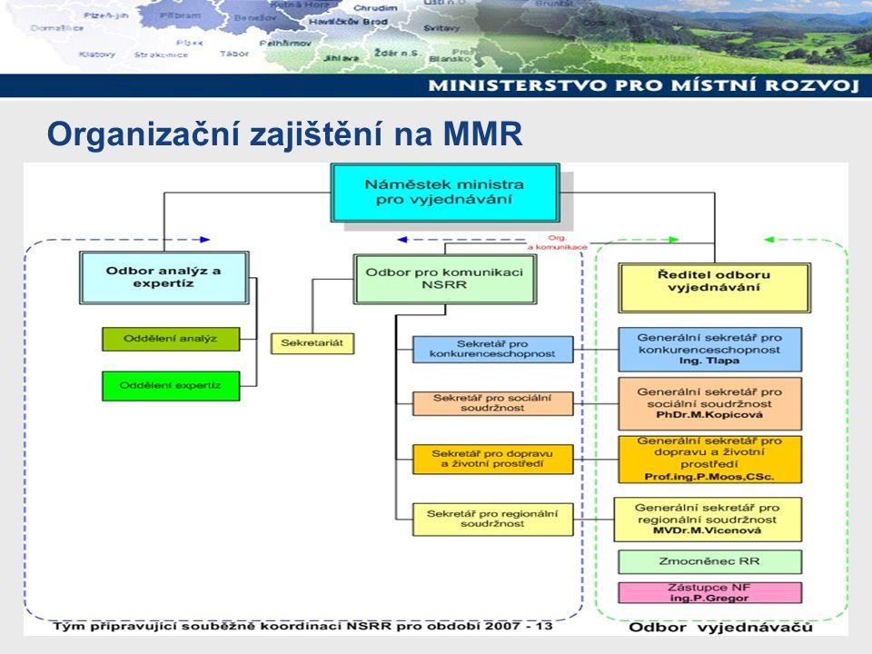 12 Organizační zajištění na MMR