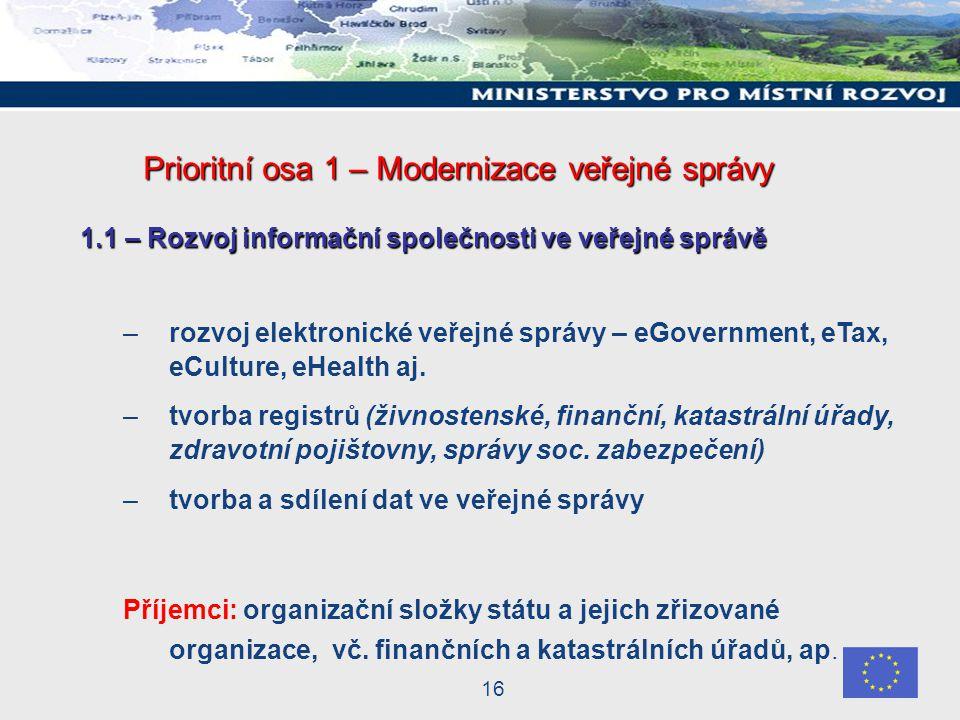 16 Prioritní osa 1 – Modernizace veřejné správy 1.1 – Rozvoj informační společnosti ve veřejné správě –rozvoj elektronické veřejné správy – eGovernment, eTax, eCulture, eHealth aj.