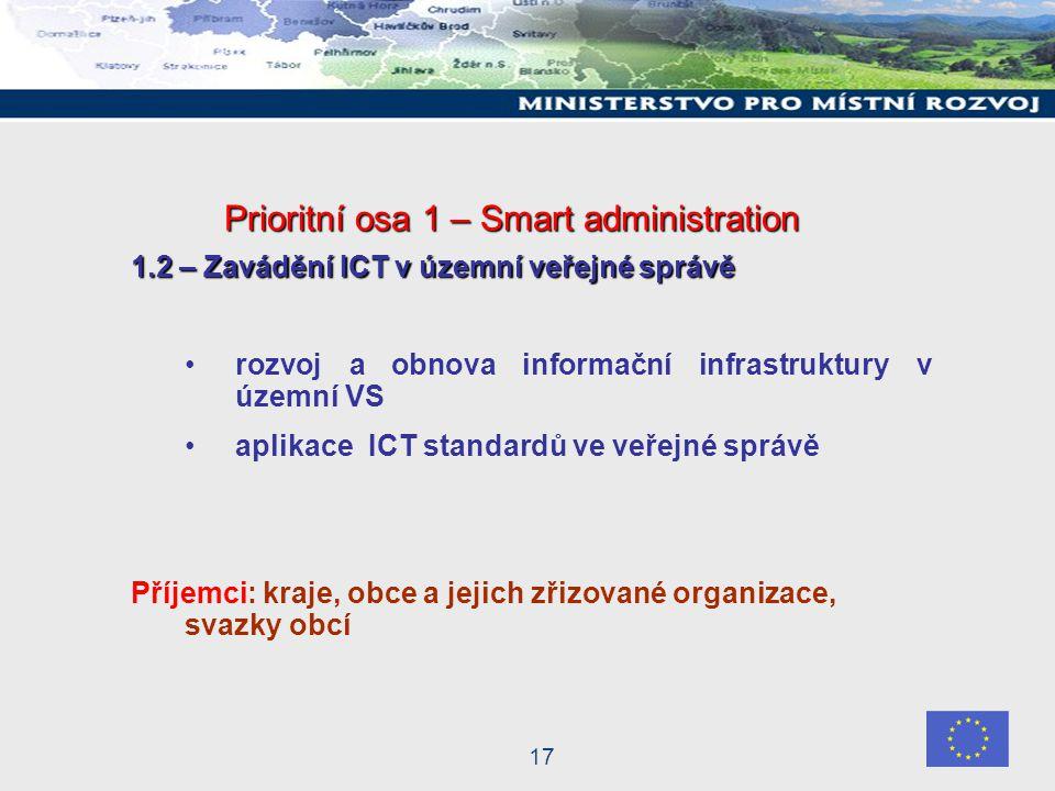 17 Prioritní osa 1 – Smart administration 1.2 – Zavádění ICT v územní veřejné správě rozvoj a obnova informační infrastruktury v územní VS aplikace ICT standardů ve veřejné správě Příjemci: kraje, obce a jejich zřizované organizace, svazky obcí