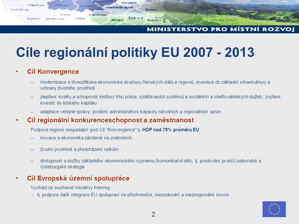 2 Cíle regionální politiky EU 2007 - 2013 Cíl Konvergence –modernizace a diverzifikace ekonomické struktury členských států a regionů, investice do základní infrastruktury a ochrany životního prostředí –zlepšení kvality a schopnosti institucí trhu práce, vzdělávacích systémů a sociálních a ošetřovatelských služeb; zvýšení investic do lidského kapitálu –adaptace veřejné správy, posílení administrativní kapacity národních a regionálních správ Cíl regionální konkurenceschopnost a zaměstnanost Podpora regionů nespadající pod Cíl Konvergence tj.
