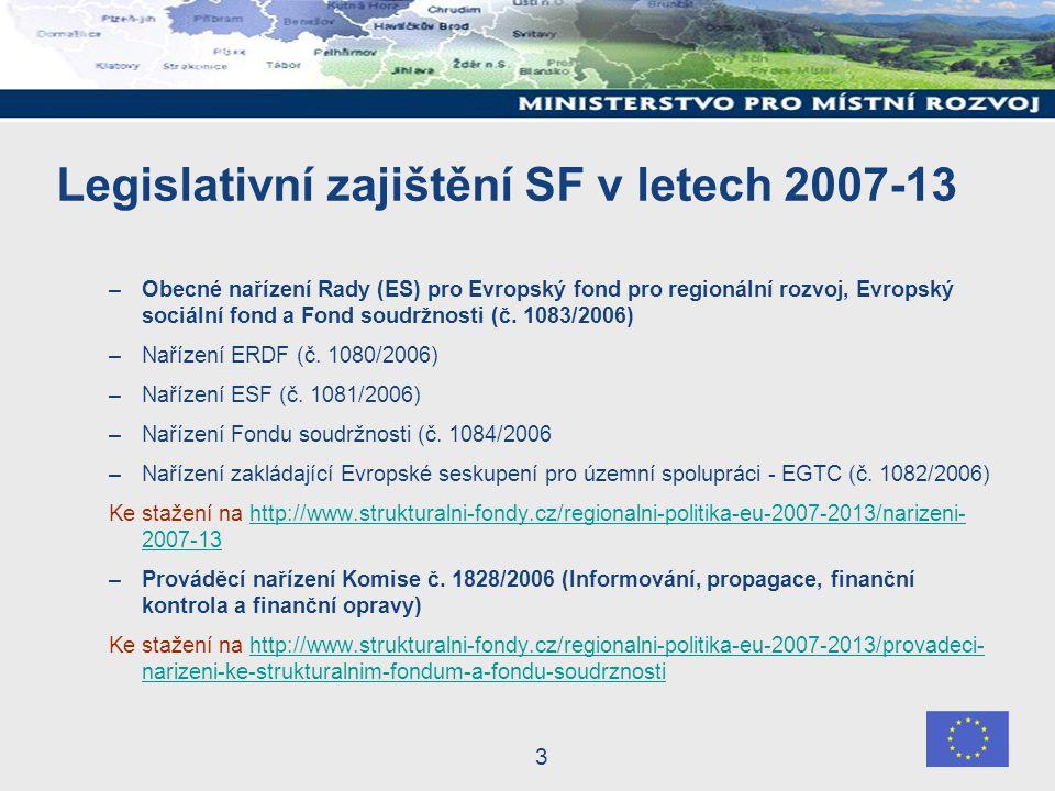 3 Legislativní zajištění SF v letech 2007-13 –Obecné nařízení Rady (ES) pro Evropský fond pro regionální rozvoj, Evropský sociální fond a Fond soudržnosti (č.