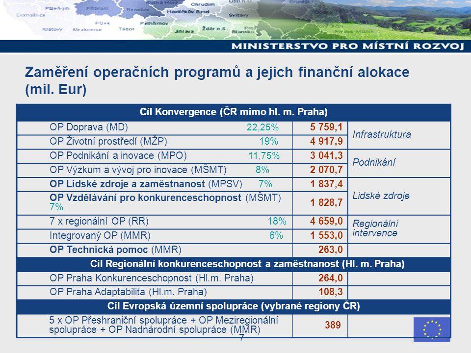 7 Zaměření operačních programů a jejich finanční alokace (mil.