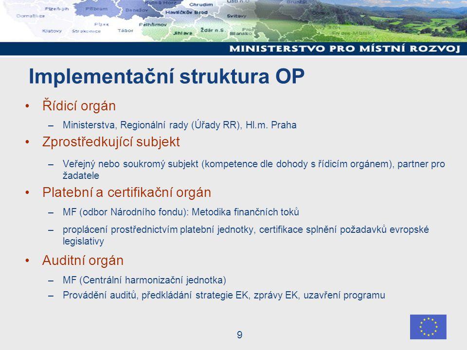 9 Řídicí orgán –Ministerstva, Regionální rady (Úřady RR), Hl.m.