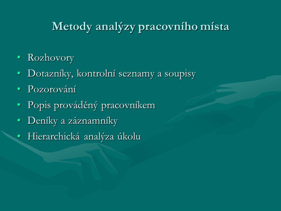Metody analýzy pracovního místa RozhovoryRozhovory Dotazníky, kontrolní seznamy a soupisyDotazníky, kontrolní seznamy a soupisy PozorováníPozorování P