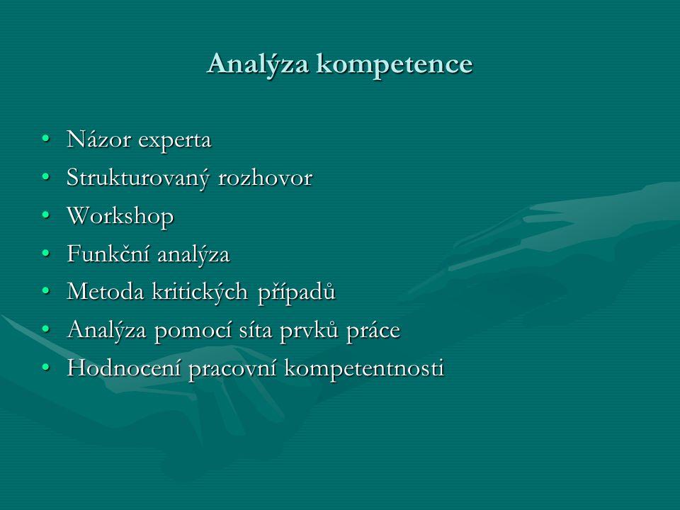 Analýza kompetence Názor expertaNázor experta Strukturovaný rozhovorStrukturovaný rozhovor WorkshopWorkshop Funkční analýzaFunkční analýza Metoda krit