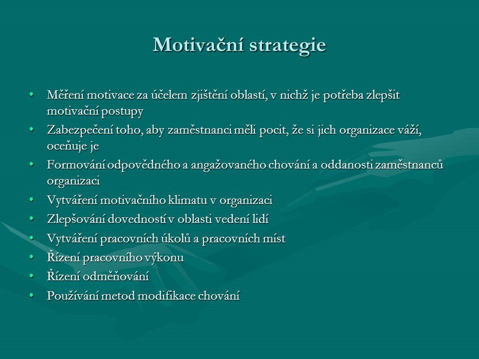 Motivační strategie Měření motivace za účelem zjištění oblastí, v nichž je potřeba zlepšit motivační postupyMěření motivace za účelem zjištění oblastí