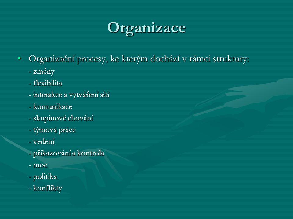 Organizace Organizační procesy, ke kterým dochází v rámci struktury:Organizační procesy, ke kterým dochází v rámci struktury: - změny - flexibilita -
