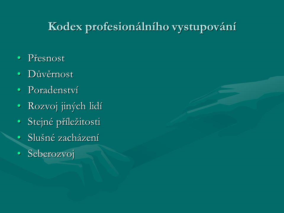 Kodex profesionálního vystupování PřesnostPřesnost DůvěrnostDůvěrnost PoradenstvíPoradenství Rozvoj jiných lidíRozvoj jiných lidí Stejné příležitostiS