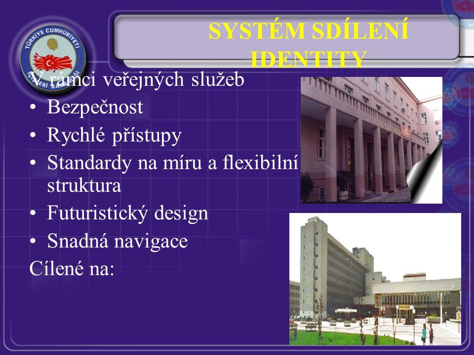 SYSTÉM SDÍLENÍ IDENTITY V rámci veřejných služeb Bezpečnost Rychlé přístupy Standardy na míru a flexibilní struktura Futuristický design Snadná navigace Cílené na: