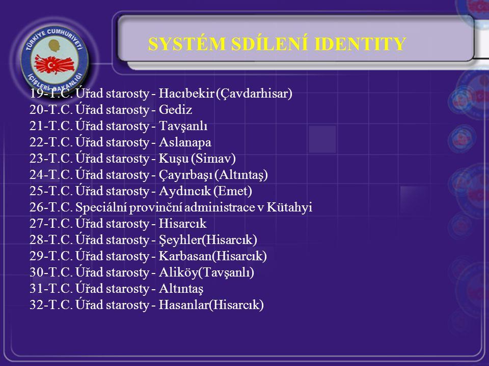 SYSTÉM SDÍLENÍ IDENTITY 19-T.C. Úřad starosty - Hacıbekir (Çavdarhisar) 20-T.C.