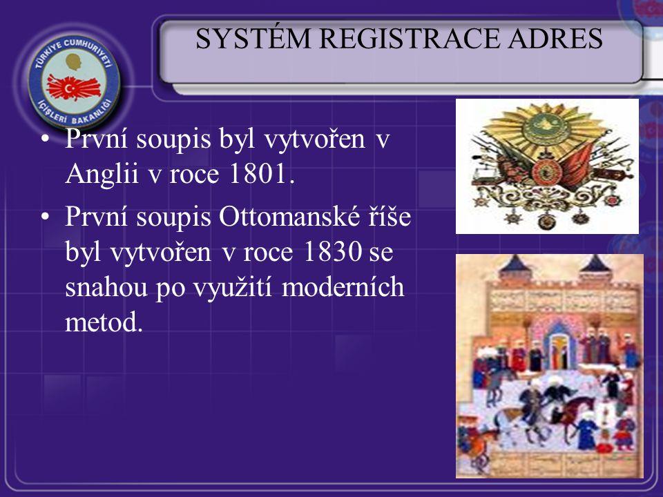 První soupis byl vytvořen v Anglii v roce 1801.