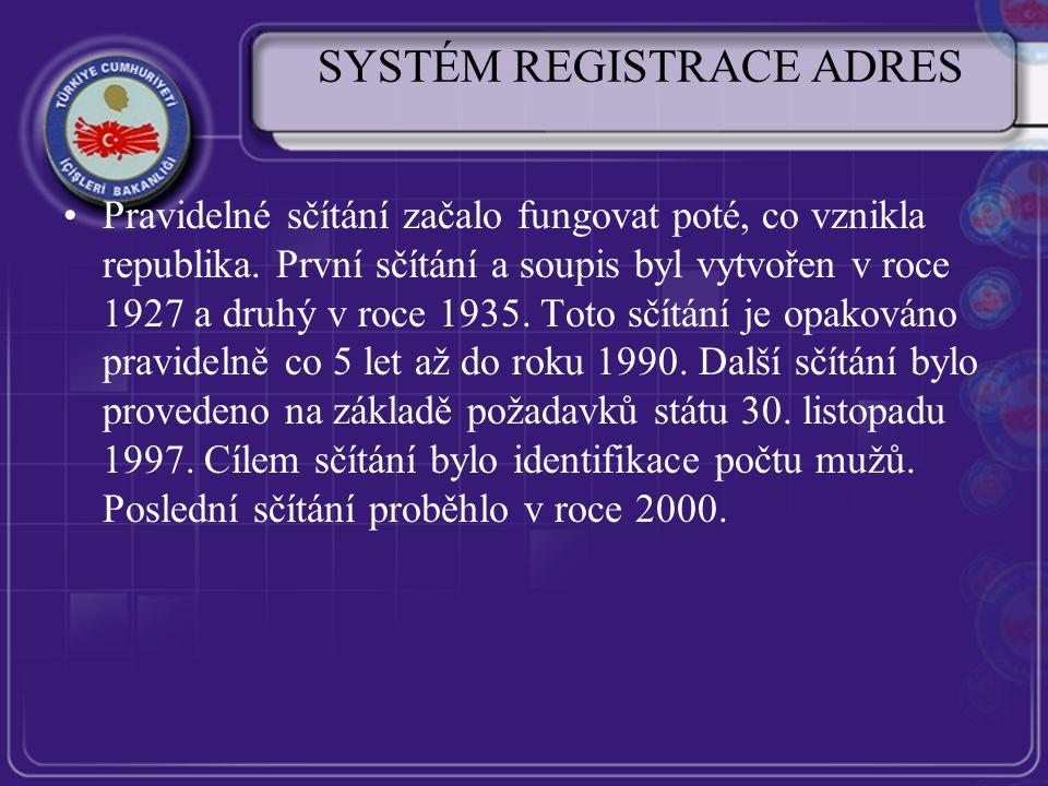 Pravidelné sčítání začalo fungovat poté, co vznikla republika.