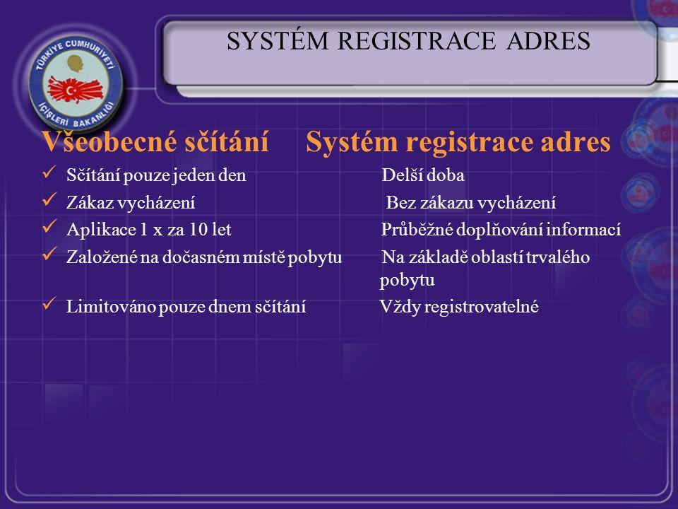 SYSTÉM REGISTRACE ADRES Všeobecné sčítání Systém registrace adres Sčítání pouze jeden den Delší doba Zákaz vycházení Bez zákazu vycházení Aplikace 1 x za 10 let Průběžné doplňování informací Založené na dočasném místě pobytu Na základě oblastí trvalého pobytu Limitováno pouze dnem sčítání Vždy registrovatelné