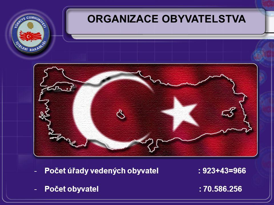 ORGANIZACE OBYVATELSTVA -Počet úřady vedených obyvatel : 923+43=966 -Počet obyvatel : 70.586.256
