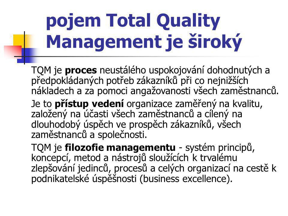 pojem Total Quality Management je široký TQM je proces neustálého uspokojování dohodnutých a předpokládaných potřeb zákazníků při co nejnižších nákladech a za pomoci angažovanosti všech zaměstnanců.