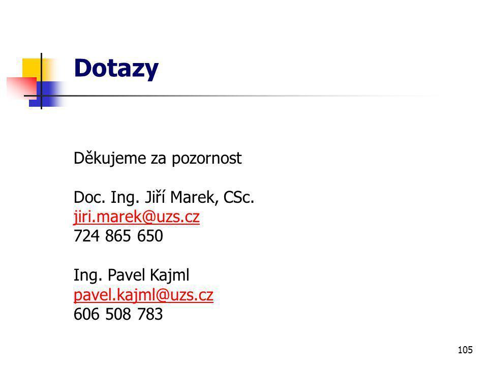 105 Dotazy Děkujeme za pozornost Doc.Ing. Jiří Marek, CSc.
