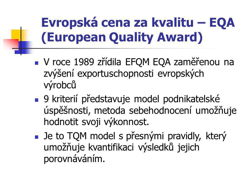 Evropská cena za kvalitu – EQA (European Quality Award) V roce 1989 zřídila EFQM EQA zaměřenou na zvýšení exportuschopnosti evropských výrobců 9 kriterií představuje model podnikatelské úspěšnosti, metoda sebehodnocení umožňuje hodnotit svoji výkonnost.