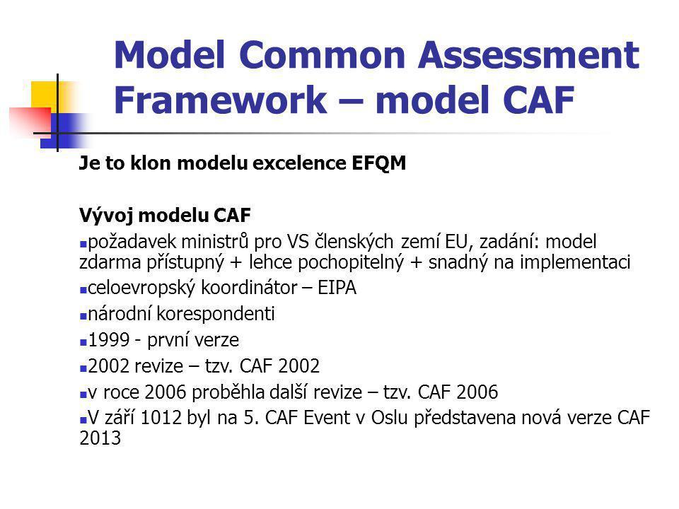 Model Common Assessment Framework – model CAF Je to klon modelu excelence EFQM Vývoj modelu CAF požadavek ministrů pro VS členských zemí EU, zadání: model zdarma přístupný + lehce pochopitelný + snadný na implementaci celoevropský koordinátor – EIPA národní korespondenti 1999 - první verze 2002 revize – tzv.