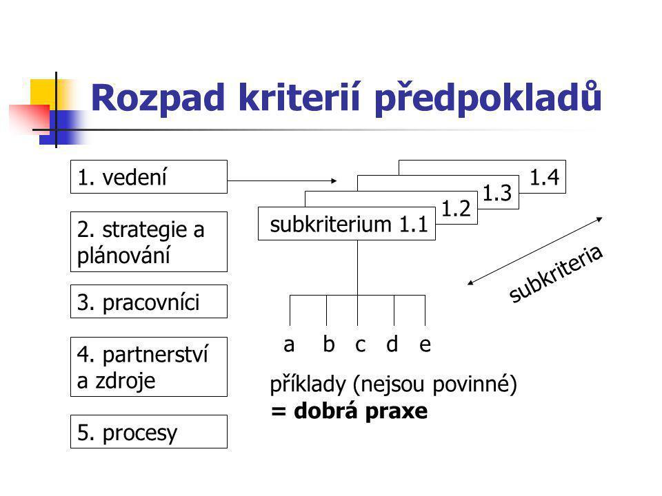 Rozpad kriterií předpokladů 1.4 1.3 1.2 1.vedení 2.