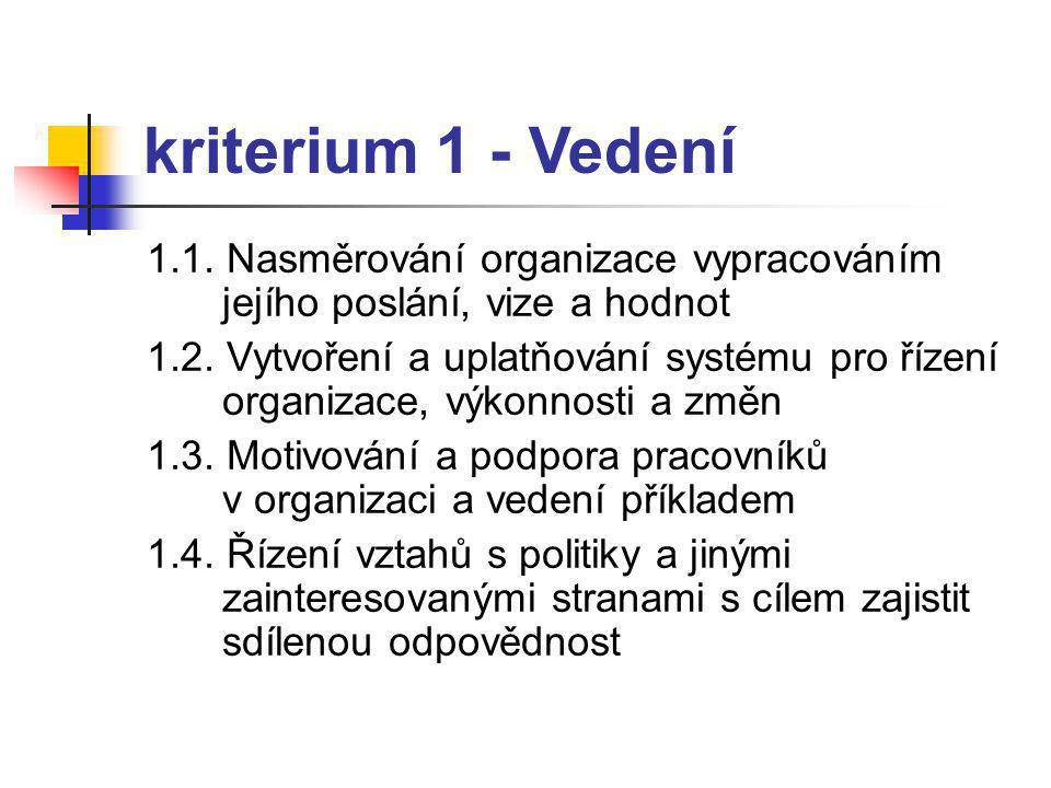 kriterium 1 - Vedení 1.1.Nasměrování organizace vypracováním jejího poslání, vize a hodnot 1.2.