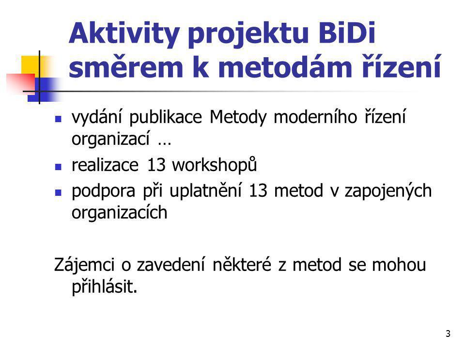 Aktivity projektu BiDi směrem k metodám řízení vydání publikace Metody moderního řízení organizací … realizace 13 workshopů podpora při uplatnění 13 metod v zapojených organizacích Zájemci o zavedení některé z metod se mohou přihlásit.