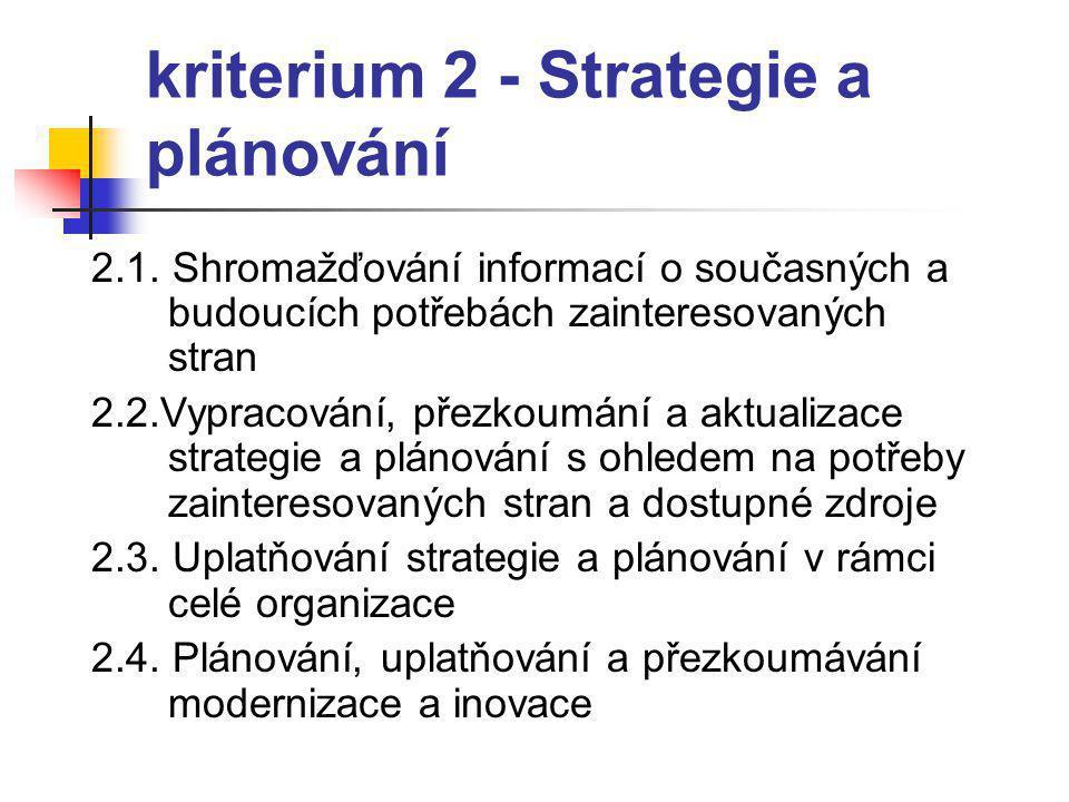 kriterium 2 - Strategie a plánování 2.1.