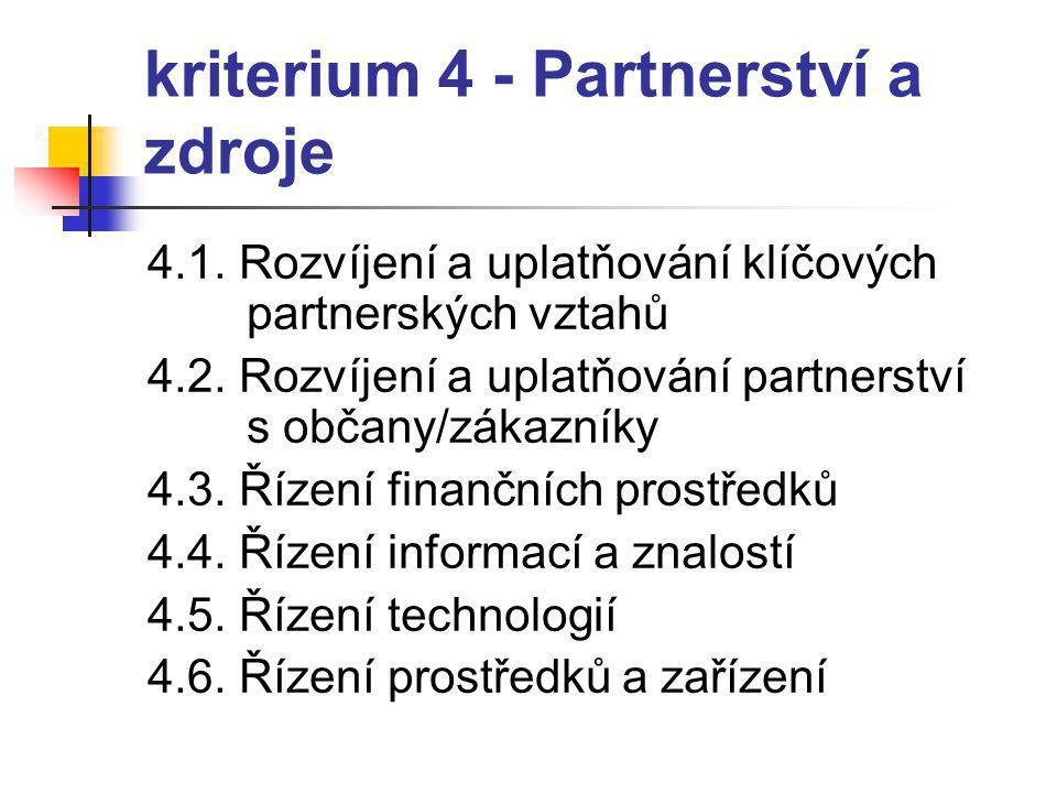 kriterium 4 - Partnerství a zdroje 4.1.Rozvíjení a uplatňování klíčových partnerských vztahů 4.2.